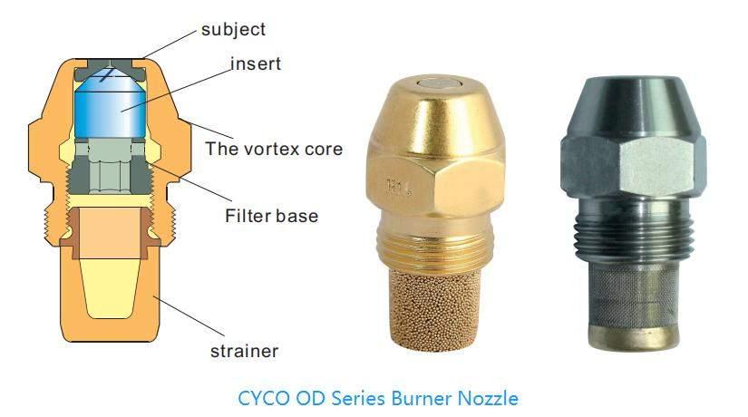 Olje brenner dyse OD-serien 1